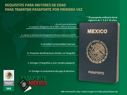 pasaporte_1eravez